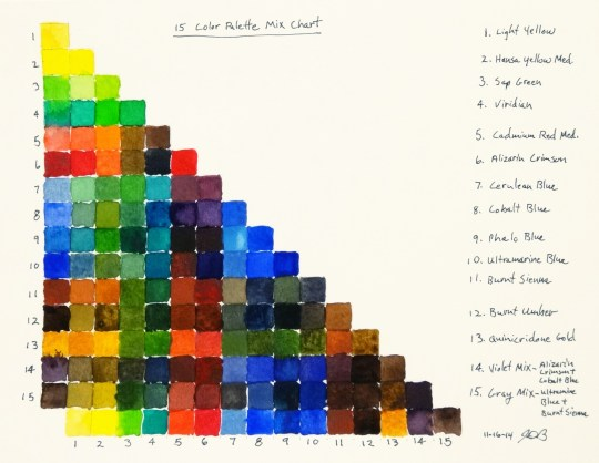 15 Color Mix Chart
