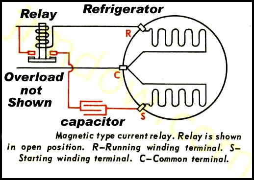 refcompressorstartwiring refrigerator compressor relay wiring diagram efcaviation com refrigerator compressor wiring diagram at creativeand.co