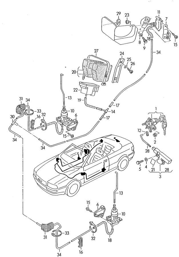Audi Central locking system