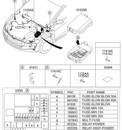 2003 hyundai elantra fuse box diagram wiring library 2013 bmw m5 fuse diagram 2011 elantra fuse [ 886 x 1211 Pixel ]