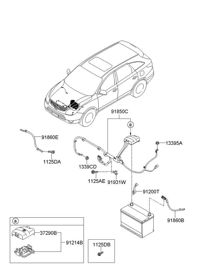 Hyundai Veracruz FUSE BOX (RELAY BOX) & WIRING