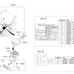 2005 Hyundai Sonata Fuse Box Diagram Model Railroad Wiring Diagrams Dash Parts Free Engine