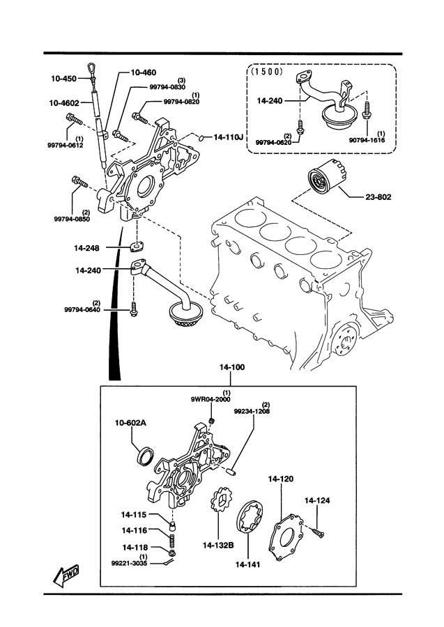 91 Mazda Navajo Fuse Box Chevy Uplander Fuse Box Wiring