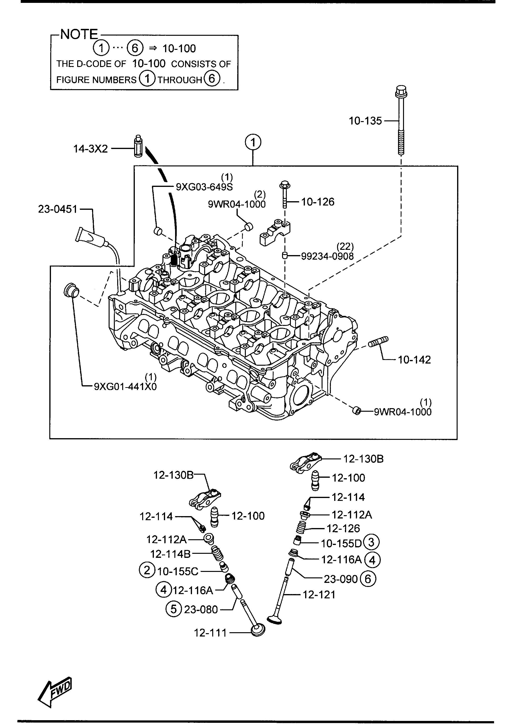 Mazda Cx 5 Filter Oil Variable