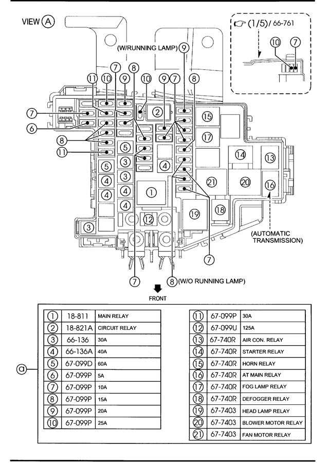 Mazda Mazda 6 Fuse (40a). Packageradiator, compartment