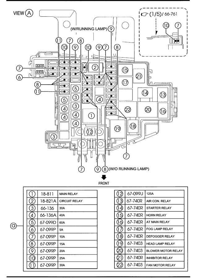 Mazda Mazda 6 Fuse (40a). Packageradiator, compartment