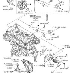 2000 Buick Lesabre Parts Diagram 1996 Fleetwood Motorhome Wiring 93 Fuse Box Imageresizertool Com
