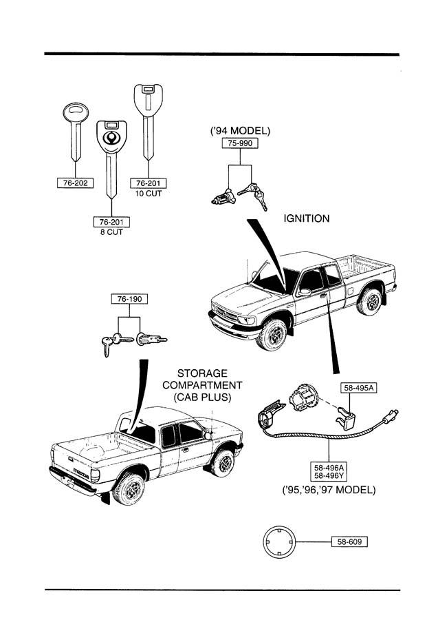 1996 Mazda B4000 KEY SETS