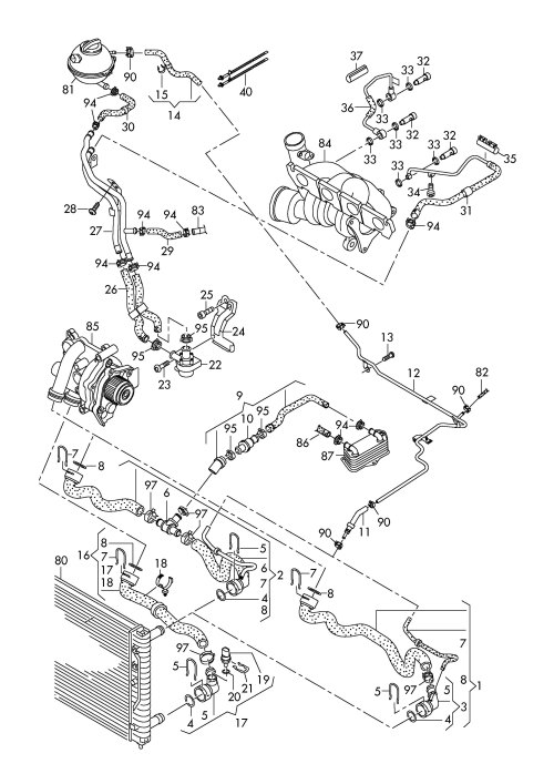 small resolution of ea888 gen 3 engine diagram get free image about wiring 2009 volkswagen tiguan engine water hose