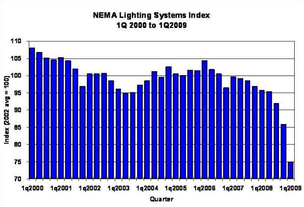 nemalightinsystemsindex1