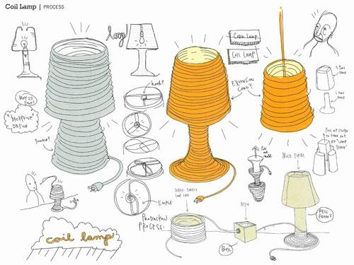 creighton-berman-coil-concept