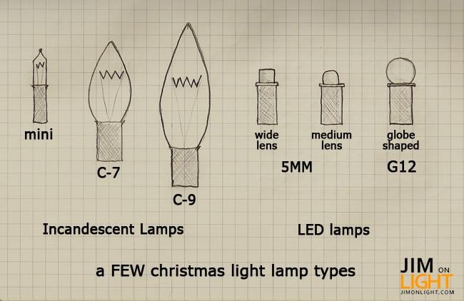 Superb Lamps Jimonlight Christmas Lights Nice Look