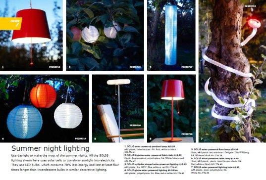 Ikea-solar-powered-lighting-2010
