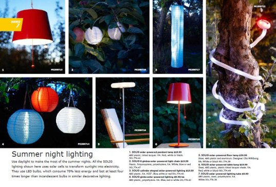Ikea Solar Powered Lighting 2010