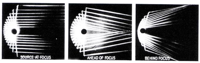 parabolic-reflector-diagram