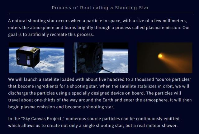 shooting-star-process