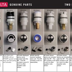 Delta Single Handle Kitchen Faucet Repair All In One Appliances Stem Charts - Jim Salmon Professional Home ...