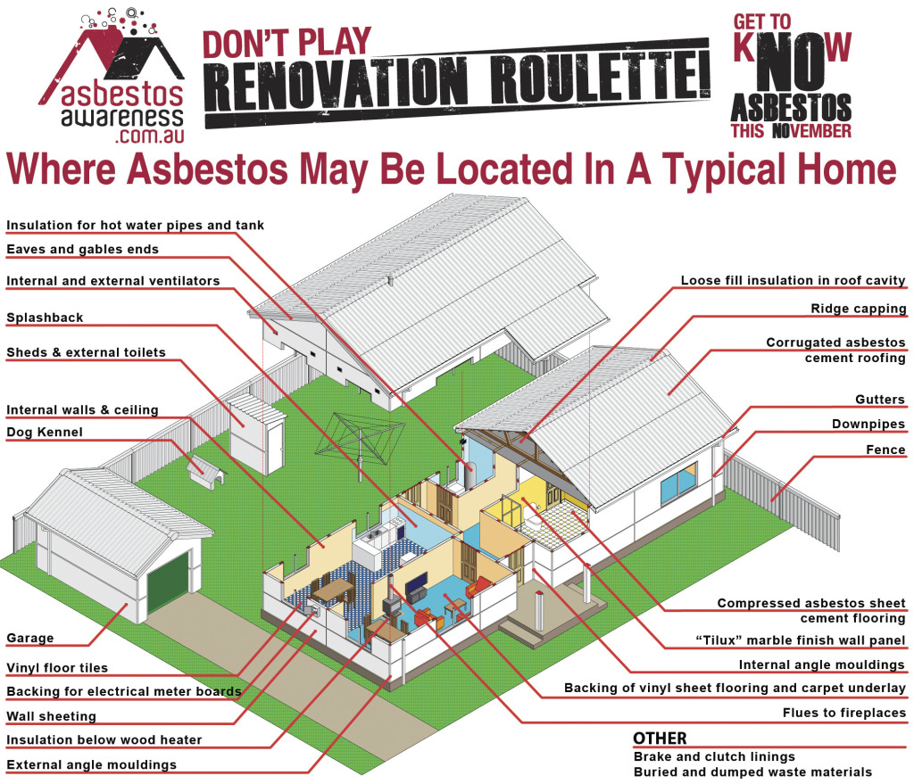Asbestos Resources