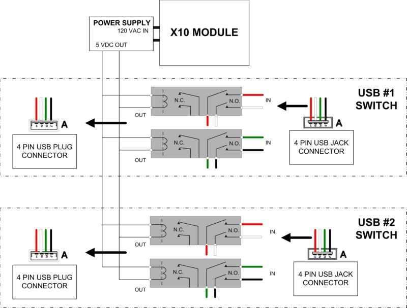 usb port wiring schematic