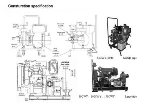CWY Series Marine Diesel Engine Emergency Fire Pump, Buy
