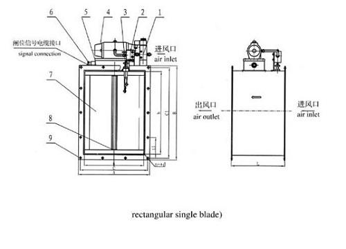 Marine Rectangular Pneumatic Fire Damper, Marine Fire