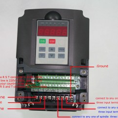 Vfd Control Wiring Diagram 1998 Ford Expedition Radio Phase Converters Gt Huanyang Inverter
