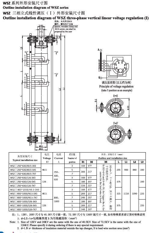 WSZ three phase vertical linear voltage regaulation