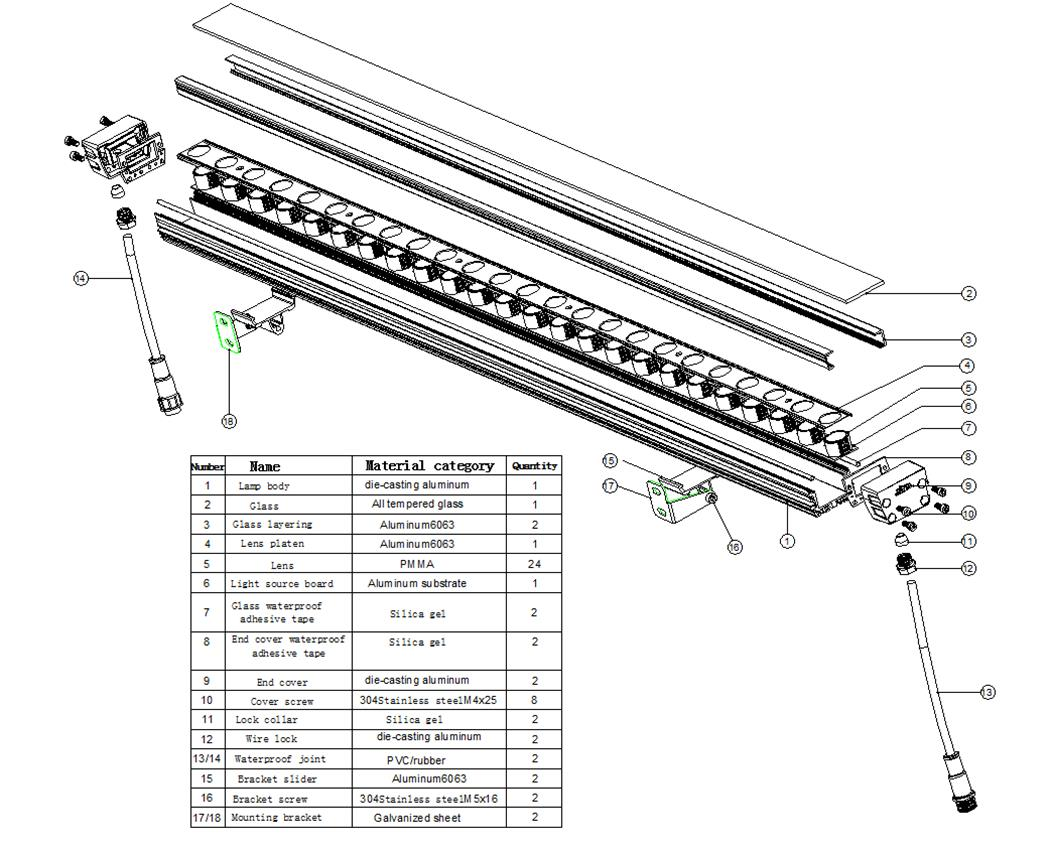 China Rgb Led Wall Washer Manufacturers Suppliers