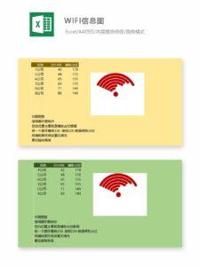 【Excel圖表】動態圖表製作教學6步驟 試算表範本免費下載