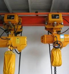 electric chain hoist [ 1066 x 800 Pixel ]