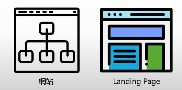 網站與landing page差異