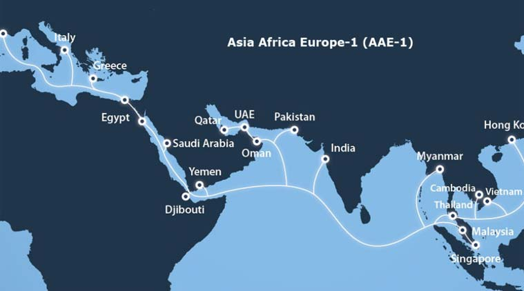Asia-Africa-Europe Submarine Cable System