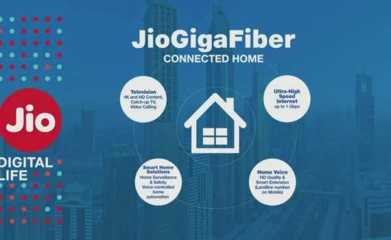 Jio Giga Fiber Triple Play Plan