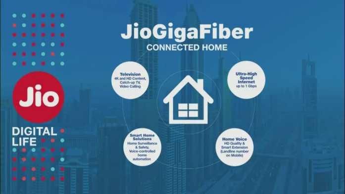 Jio Giga Fiber Triple Play Plan
