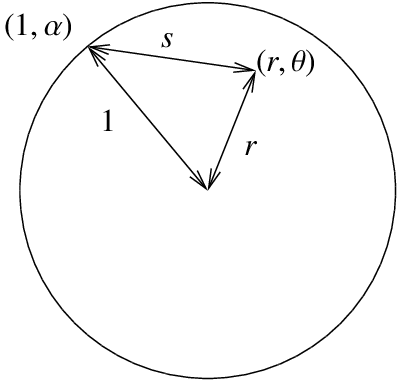 Dirichlet problem in the circle and the Poisson kernel