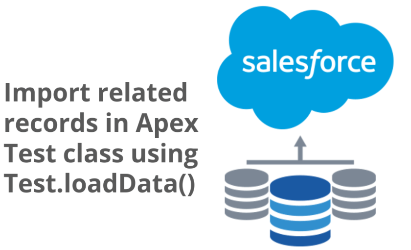 Test.loadData and Static resource in Salesforce