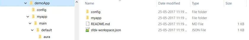 Salesforce DX Skeleton Workspace