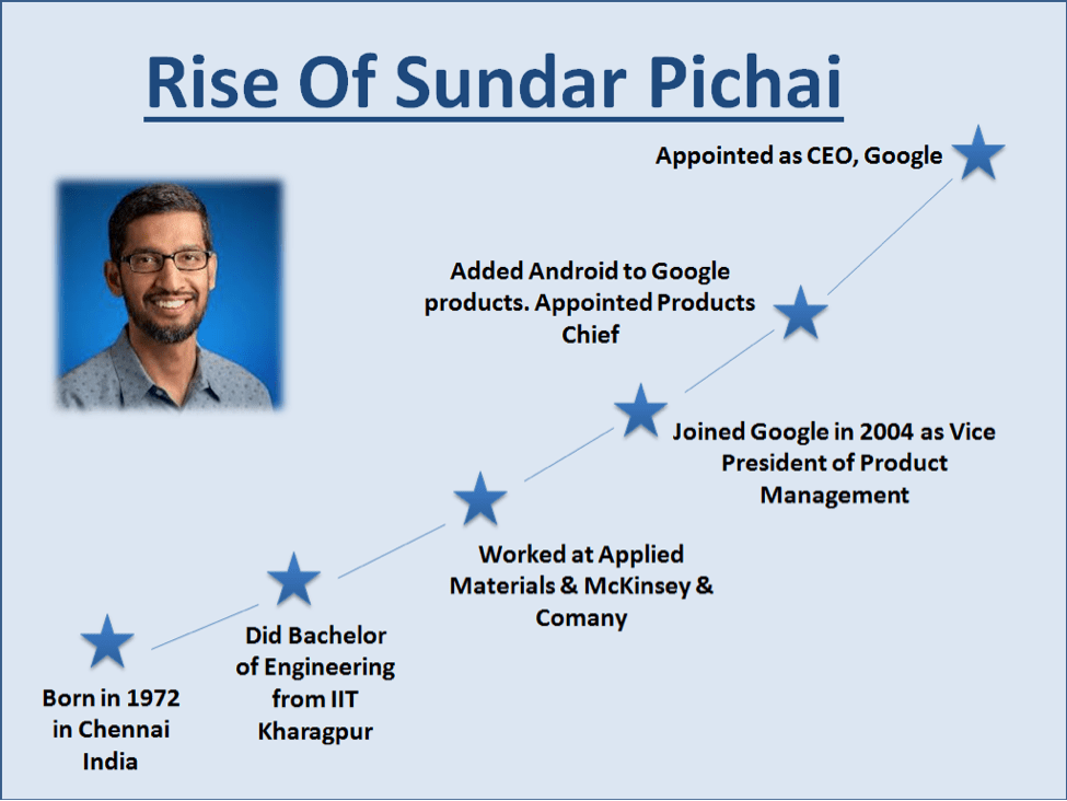 What Can We Learn From Sundar Pichai  Jitesh Pant