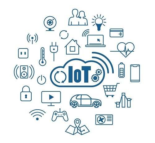 iot things connected