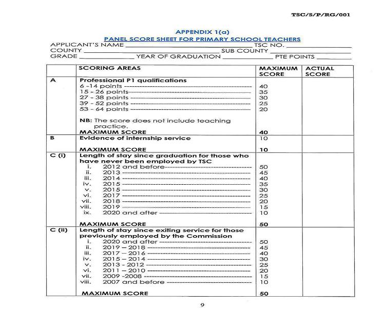 TSC marking scheme for primary schools
