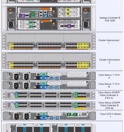 esxi51 ucsm2 clusterdeploy 003 [ 689 x 1424 Pixel ]