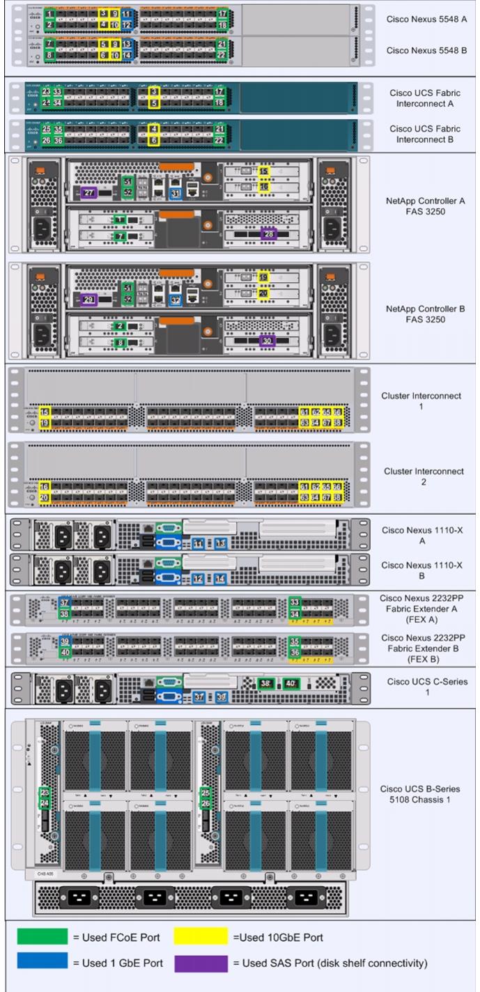 hight resolution of esxi51 ucsm2 clusterdeploy 003