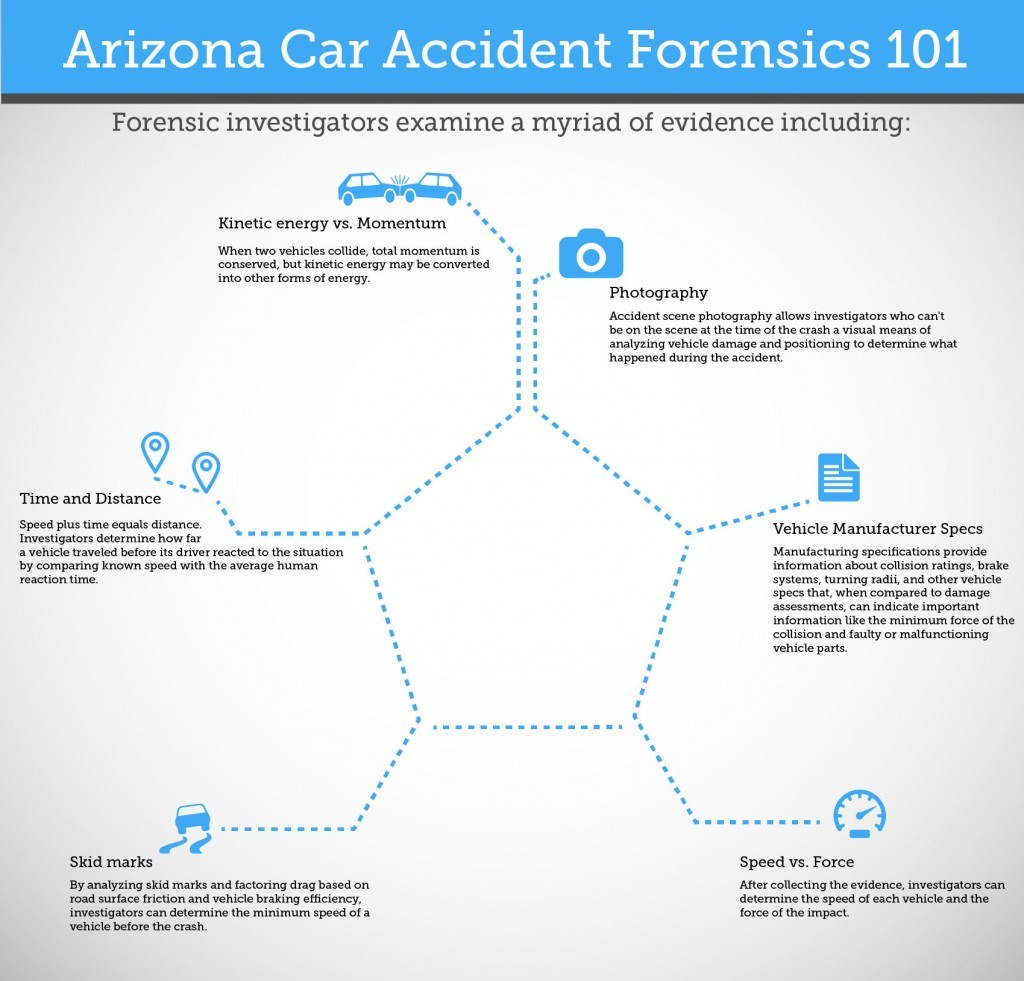 Arizona car accident forensics 101
