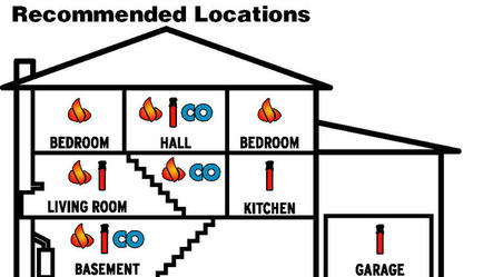 Fire and Carbon Monoxide Safety in Your Home — J. Krentz