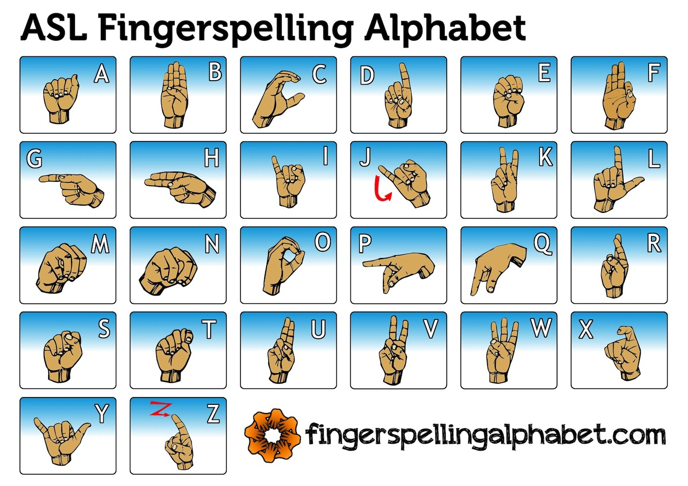 The Importance Of Learning Sign Language