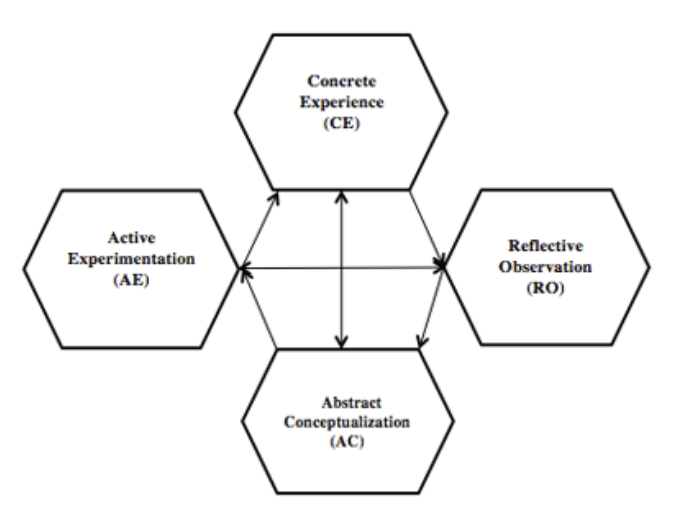 A Discourse Analysis of Teacher-Trainees' Abstract