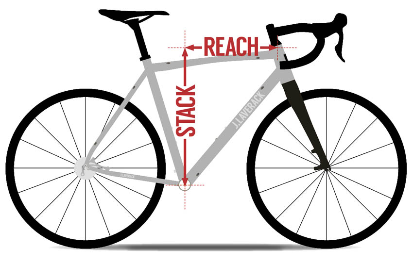 Stack and reach explained - J.Laverack Bicycles