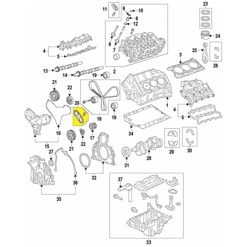 Kit distribution à chaîne Discovery Range Rover TDV6