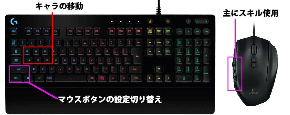 G13(左手デバイス)と多ボタンマウス