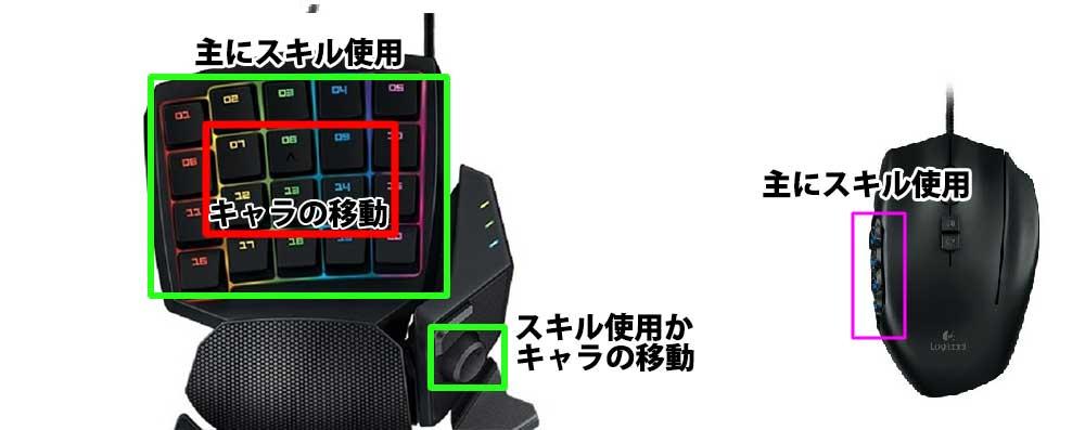 左手デバイス(Razer社)+多ボタンマウス